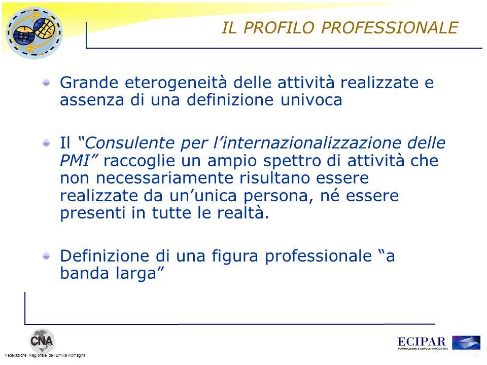 Federazione Regionale dellEmilia Romagna IL PROFILO PROFESSIONALE Grande eterogeneità delle attività realizzate e assenza di una definizione univoca I