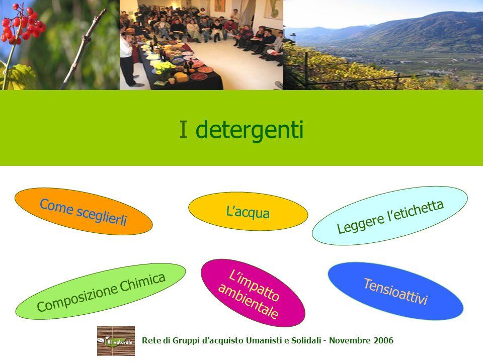 I detergenti Tensioattivi Leggere letichetta Limpatto ambientale Lacqua Come sceglierli Composizione Chimica Rete di Gruppi dacquisto Umanisti e Solid