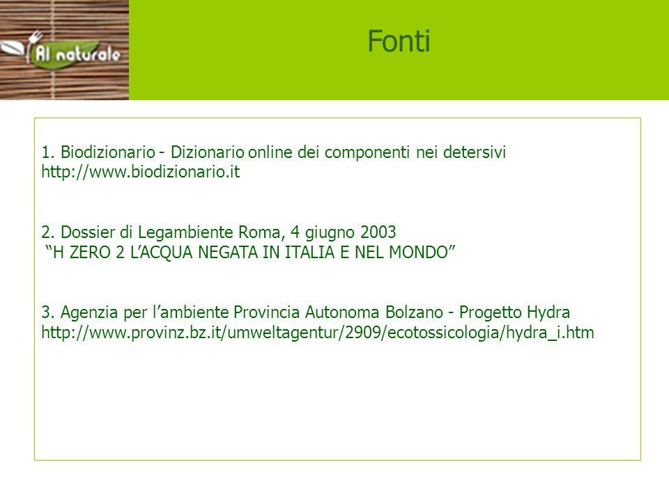 Fonti 1. Biodizionario - Dizionario online dei componenti nei detersivi http://www.biodizionario.it 2. Dossier di Legambiente Roma, 4 giugno 2003 H ZE