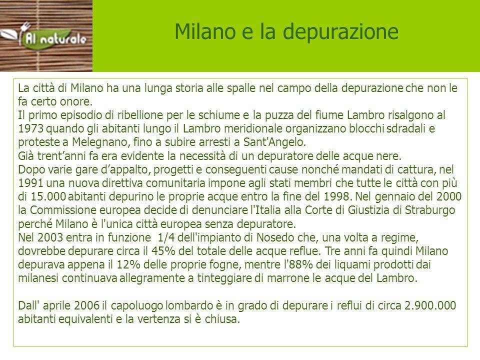 Depurazione La città di Milano ha una lunga storia alle spalle nel campo della depurazione che non le fa certo onore. Il primo episodio di ribellione