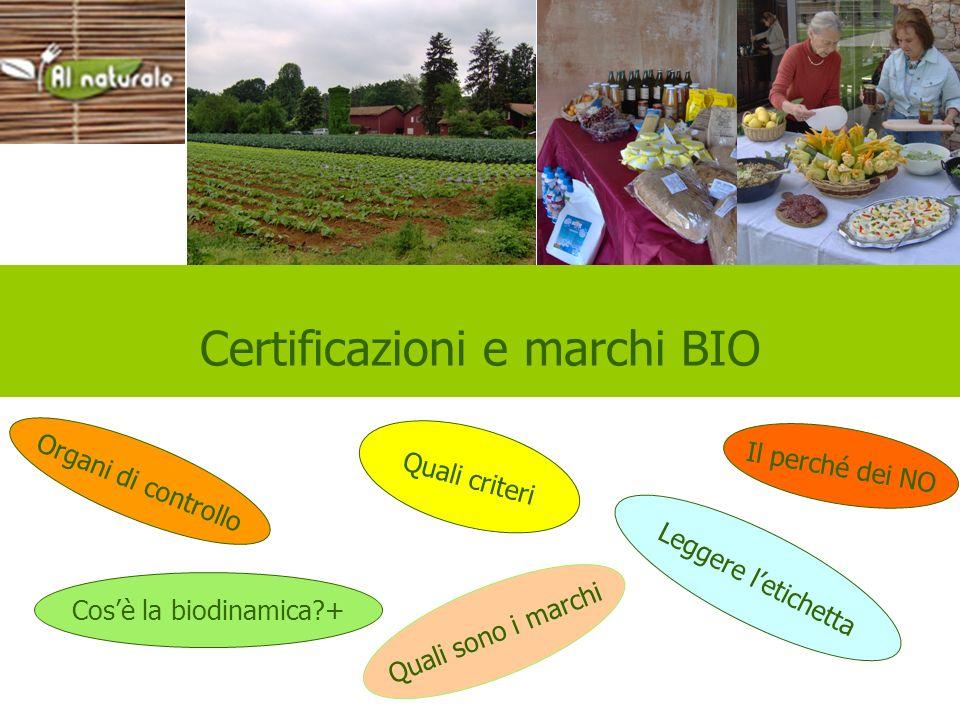 Copertina Certificazioni e marchi BIO Quali sono i marchi Leggere letichetta Quali criteri Il perché dei NO Organi di controllo Cosè la biodinamica?+