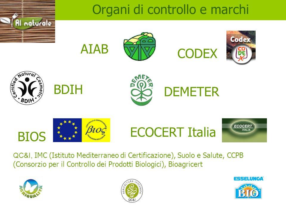 Marchi ECOCERT Italia QC&I, IMC (Istituto Mediterraneo di Certificazione), Suolo e Salute, CCPB (Consorzio per il Controllo dei Prodotti Biologici), B