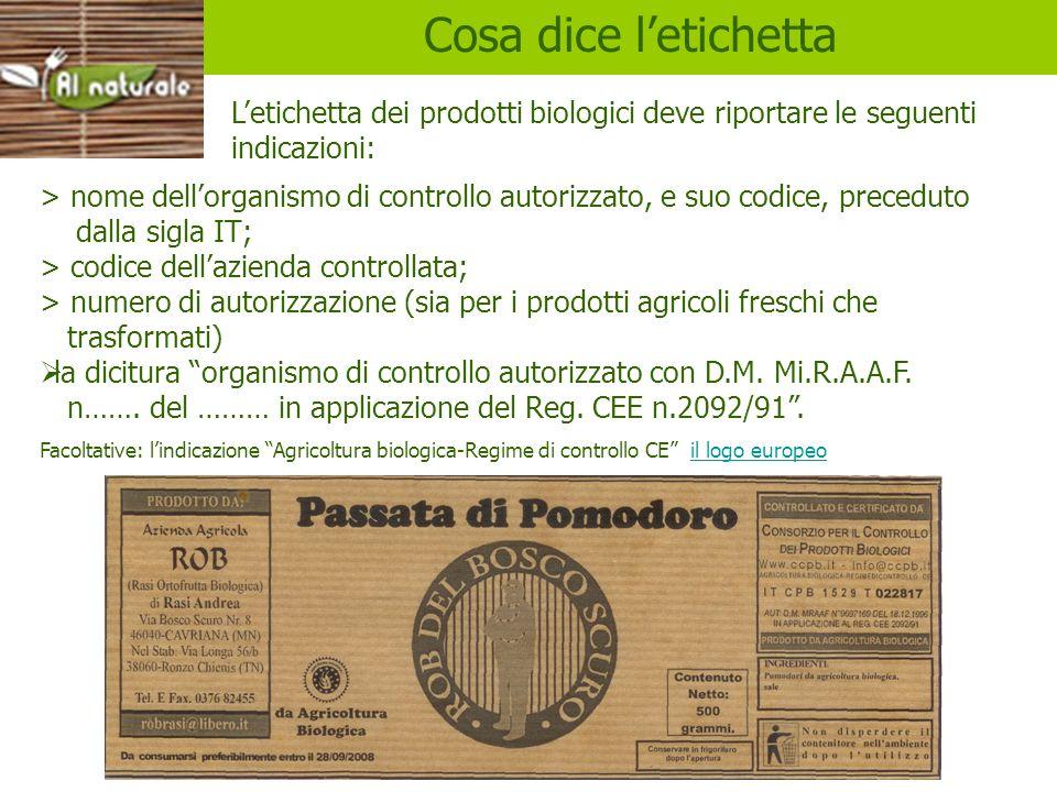 etichette Cosa dice letichetta Letichetta dei prodotti biologici deve riportare le seguenti indicazioni: > nome dellorganismo di controllo autorizzato