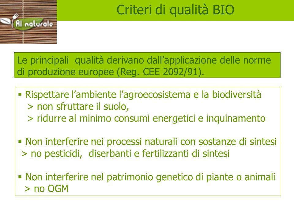 Criteri Le principali qualità derivano dallapplicazione delle norme di produzione europee (Reg. CEE 2092/91). Criteri di qualità BIO Rispettare lambie