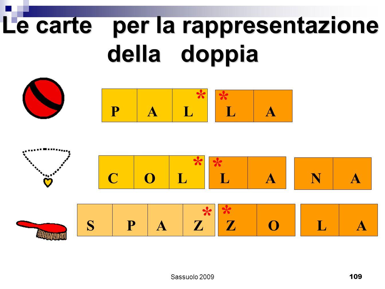 109 * * * * * * PALLA COLLANA SPAZZOLA Le carte per la rappresentazione della doppia della doppia Sassuolo 2009