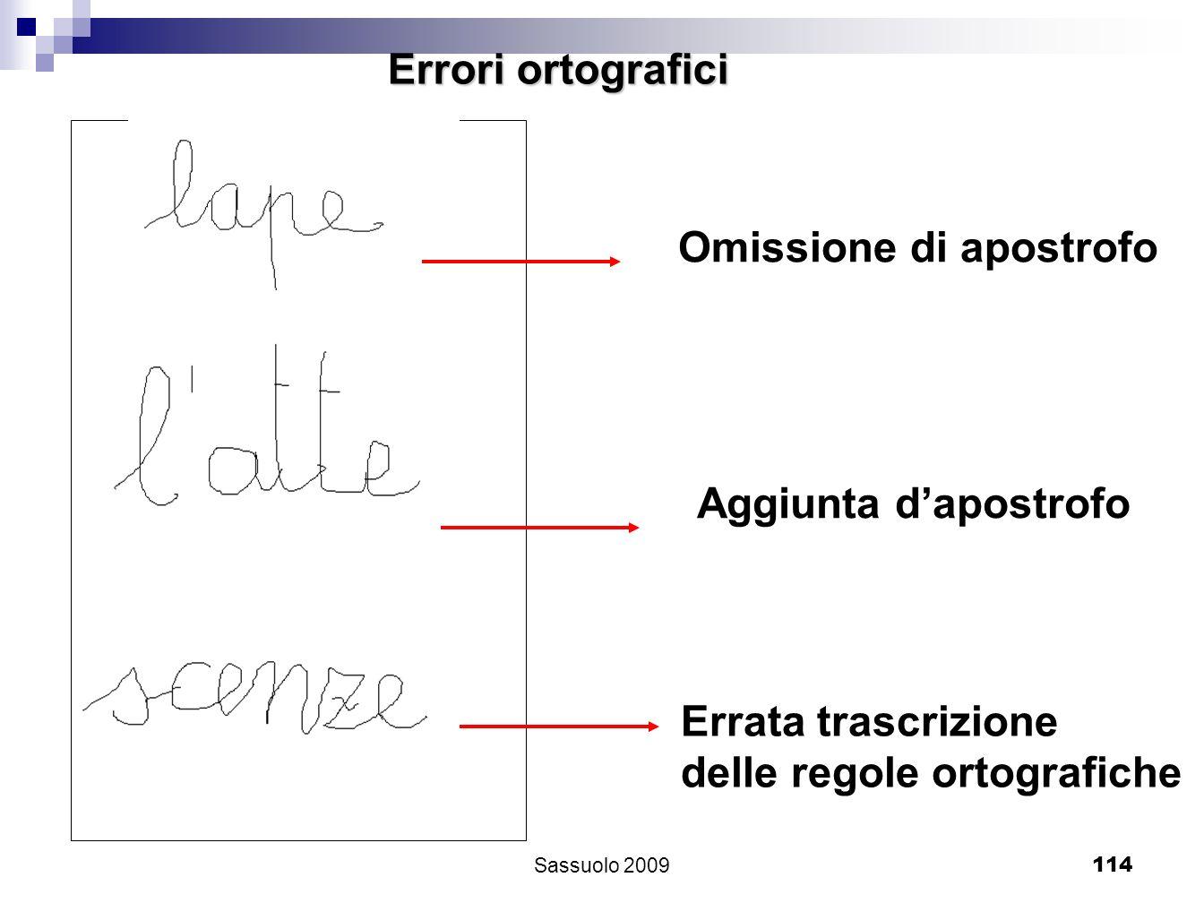 114 Errori ortografici Omissione di apostrofo Aggiunta dapostrofo Errata trascrizione delle regole ortografiche Sassuolo 2009