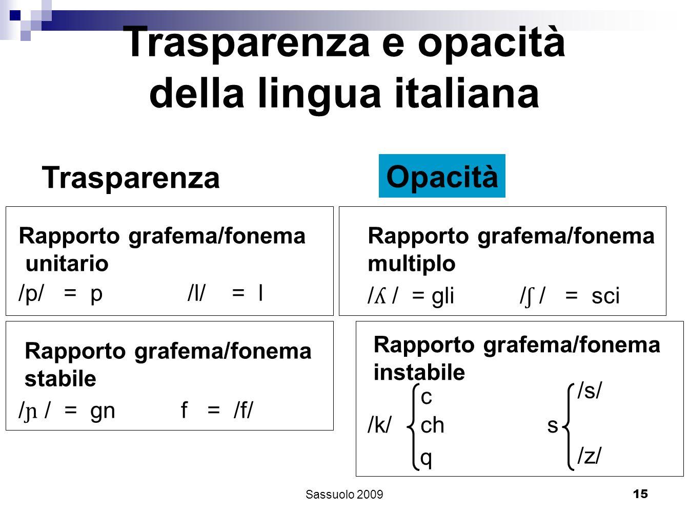 15 Trasparenza e opacità della lingua italiana Trasparenza Opacità Rapporto grafema/fonema unitario Rapporto grafema/fonema multiplo /p/ = p /l/ = l /