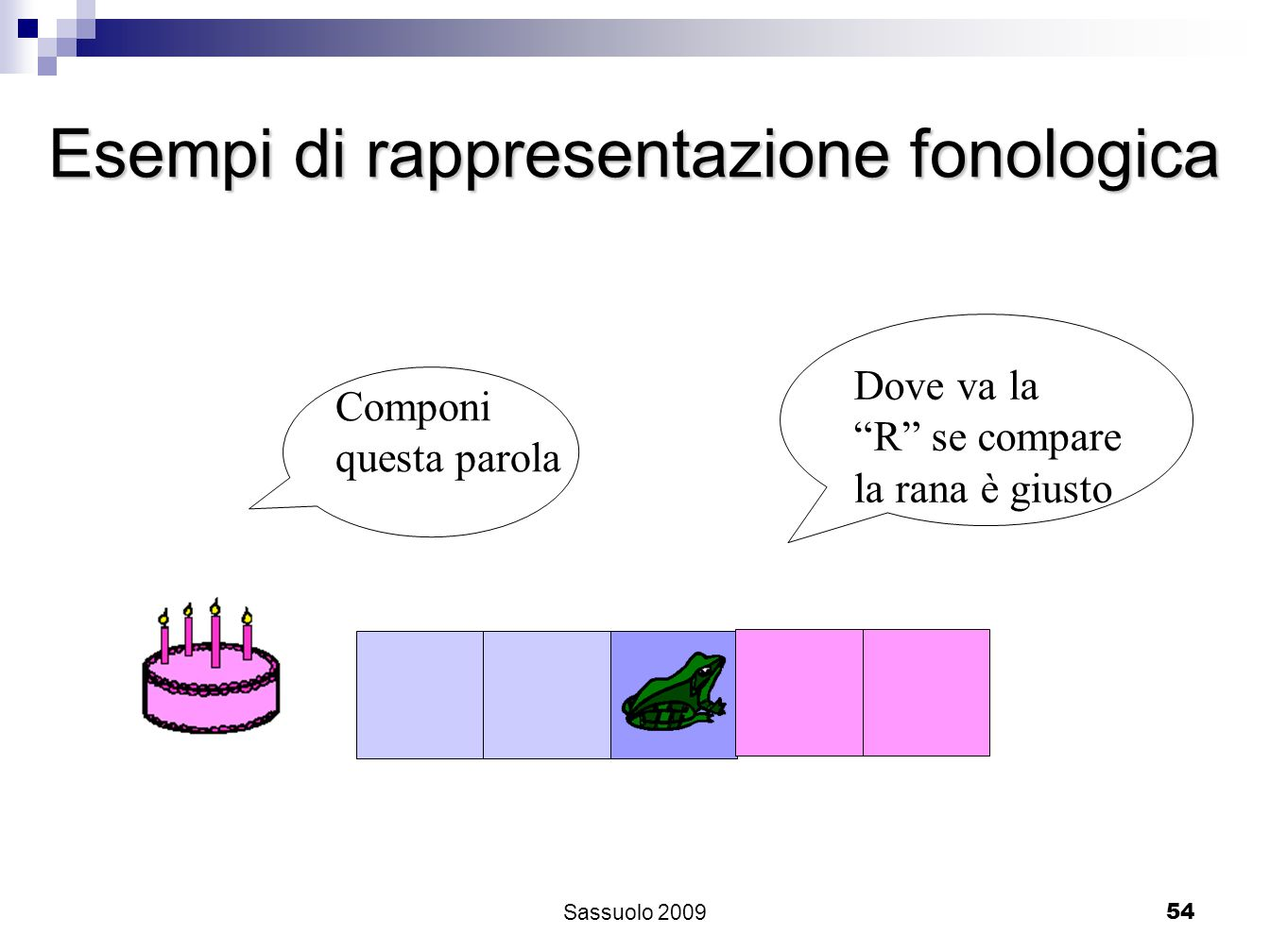 54 Componi questa parola Dove va la R se compare la rana è giusto Esempi di rappresentazione fonologica Sassuolo 2009