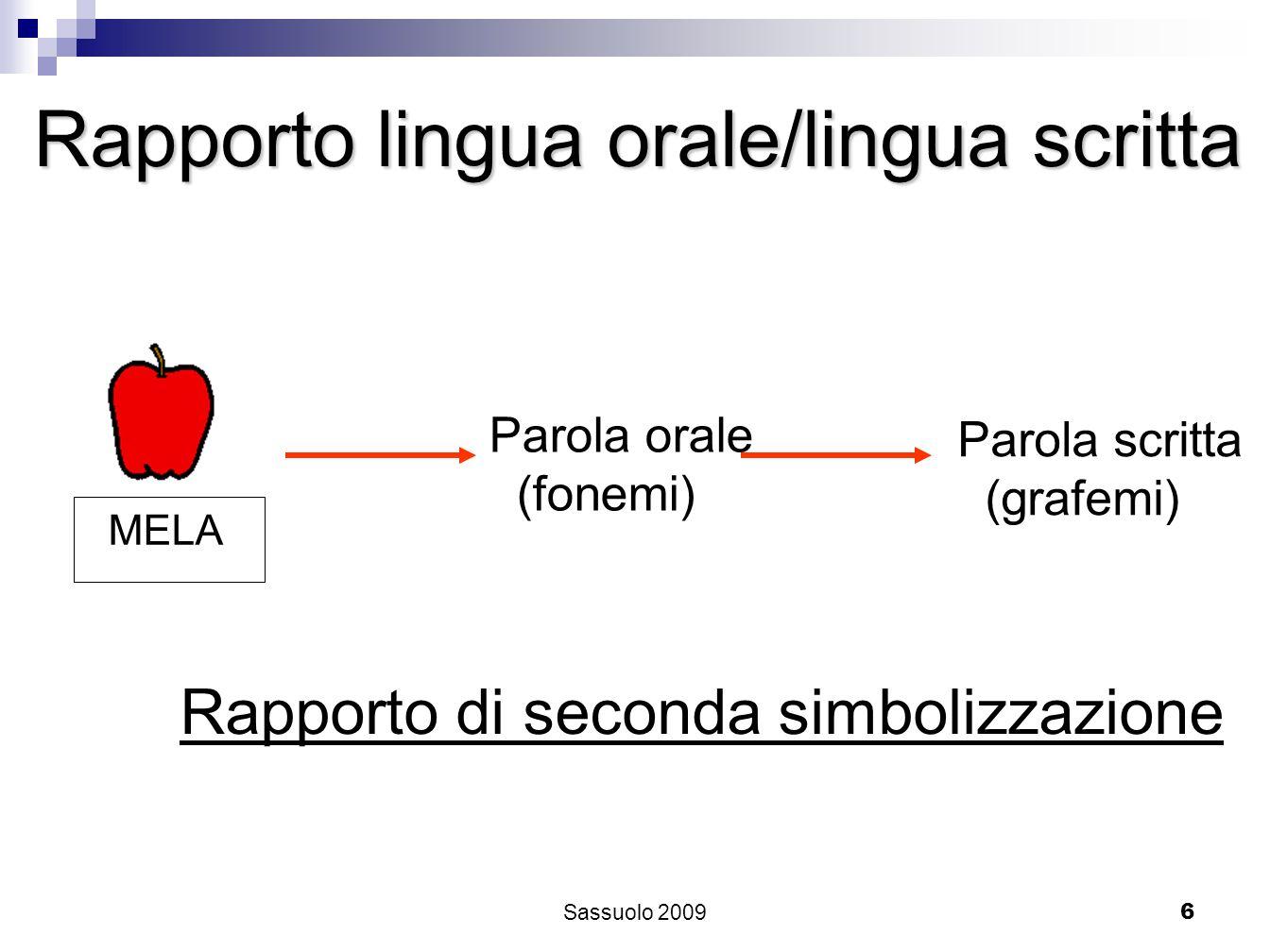 6 Rapporto di seconda simbolizzazione Parola orale (fonemi) Parola scritta (grafemi) MELA Rapporto lingua orale/lingua scritta Sassuolo 2009