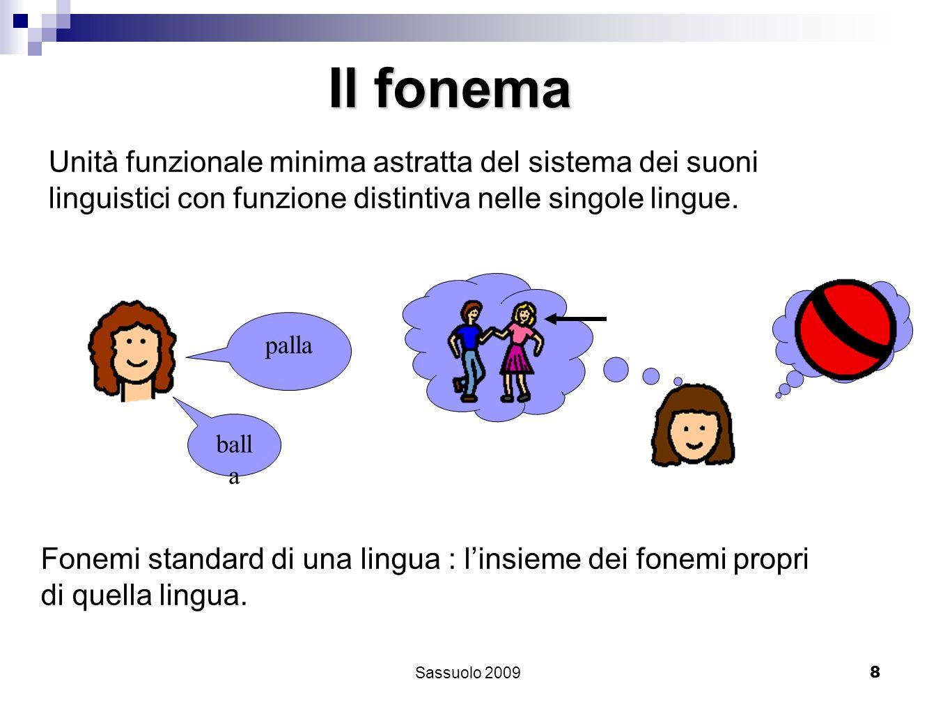 8 Il fonema Unità funzionale minima astratta del sistema dei suoni linguistici con funzione distintiva nelle singole lingue. palla ball a Fonemi stand