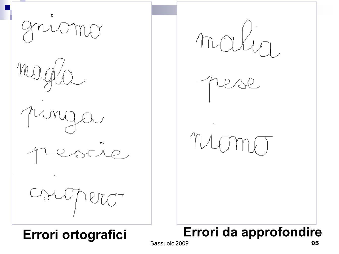 95 Errori ortografici Errori da approfondire Sassuolo 2009