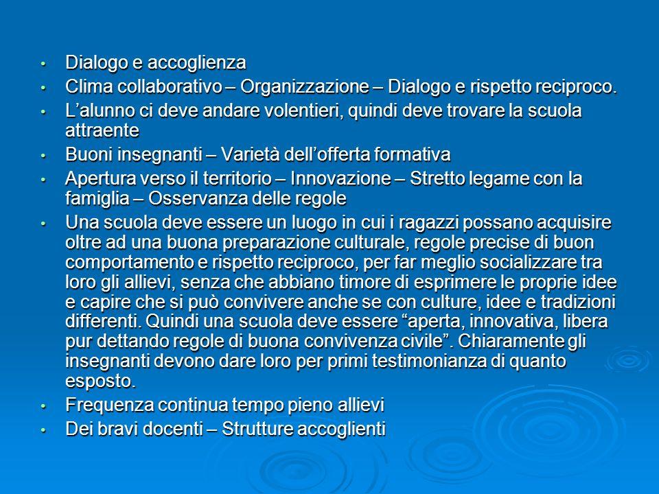 Dialogo e accoglienza Dialogo e accoglienza Clima collaborativo – Organizzazione – Dialogo e rispetto reciproco. Clima collaborativo – Organizzazione