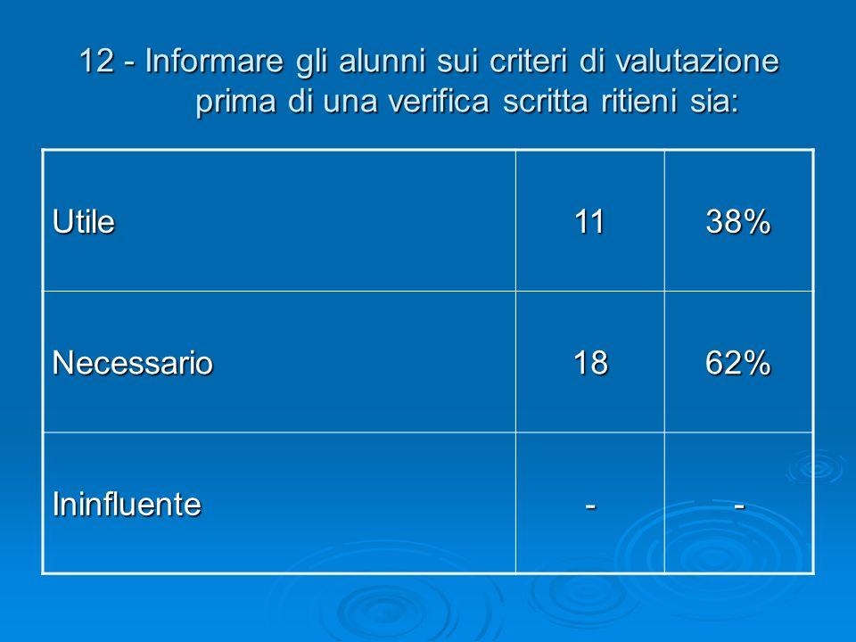 12 - Informare gli alunni sui criteri di valutazione prima di una verifica scritta ritieni sia: Utile1138% Necessario1862% Ininfluente--