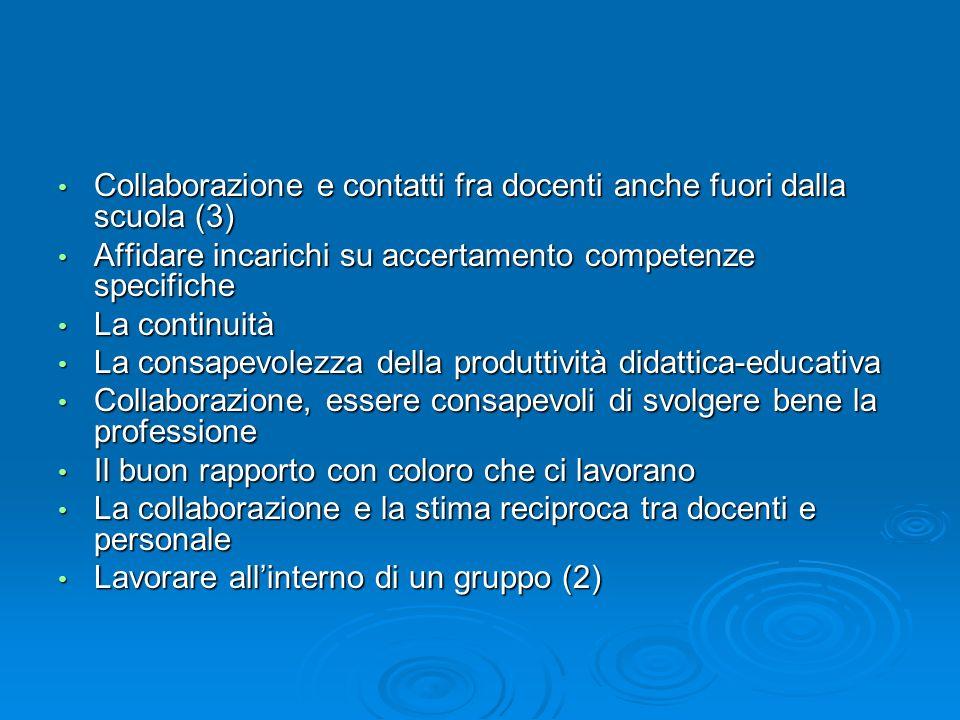 Collaborazione e contatti fra docenti anche fuori dalla scuola (3) Collaborazione e contatti fra docenti anche fuori dalla scuola (3) Affidare incaric