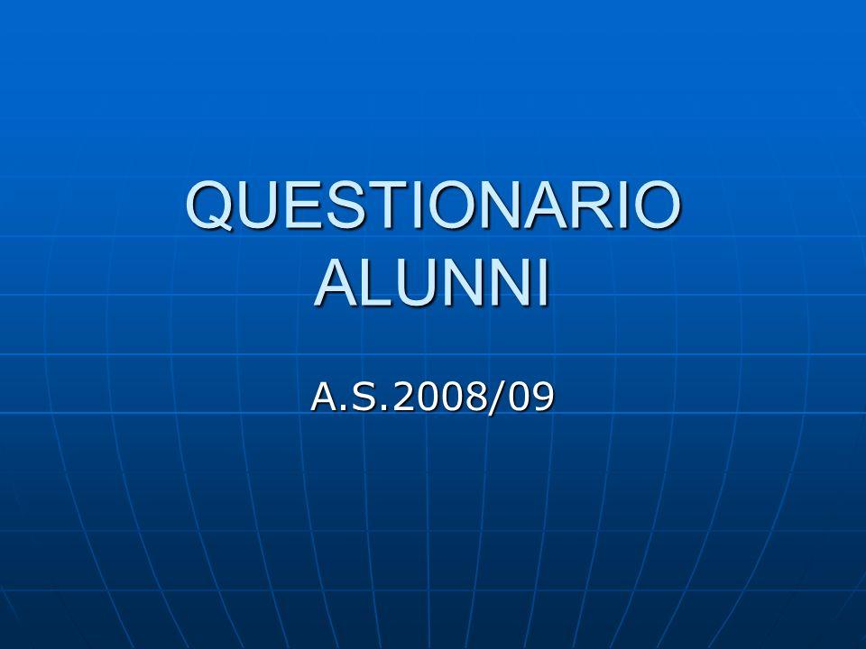 QUESTIONARIO ALUNNI A.S.2008/09
