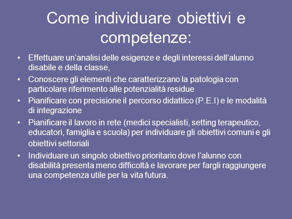 Come individuare obiettivi e competenze: Effettuare unanalisi delle esigenze e degli interessi dellalunno disabile e della classe, Conoscere gli eleme