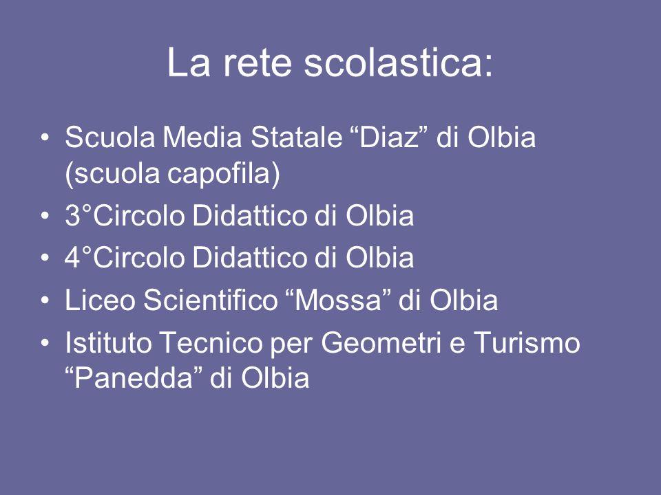 La rete scolastica: Scuola Media Statale Diaz di Olbia (scuola capofila) 3°Circolo Didattico di Olbia 4°Circolo Didattico di Olbia Liceo Scientifico M