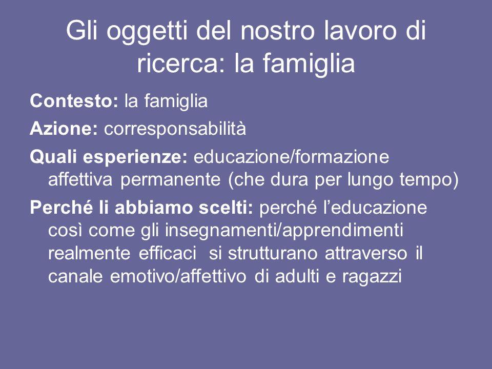 Gli oggetti del nostro lavoro di ricerca: la famiglia Contesto: la famiglia Azione: corresponsabilità Quali esperienze: educazione/formazione affettiv
