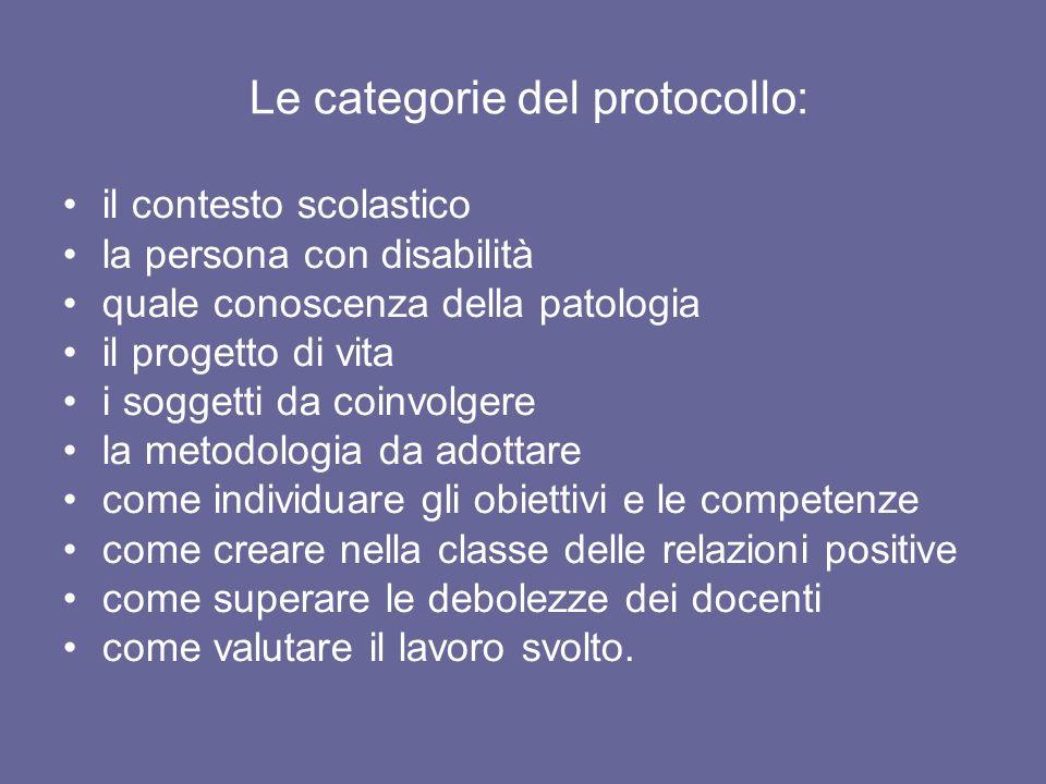 Le categorie del protocollo: il contesto scolastico la persona con disabilità quale conoscenza della patologia il progetto di vita i soggetti da coinv