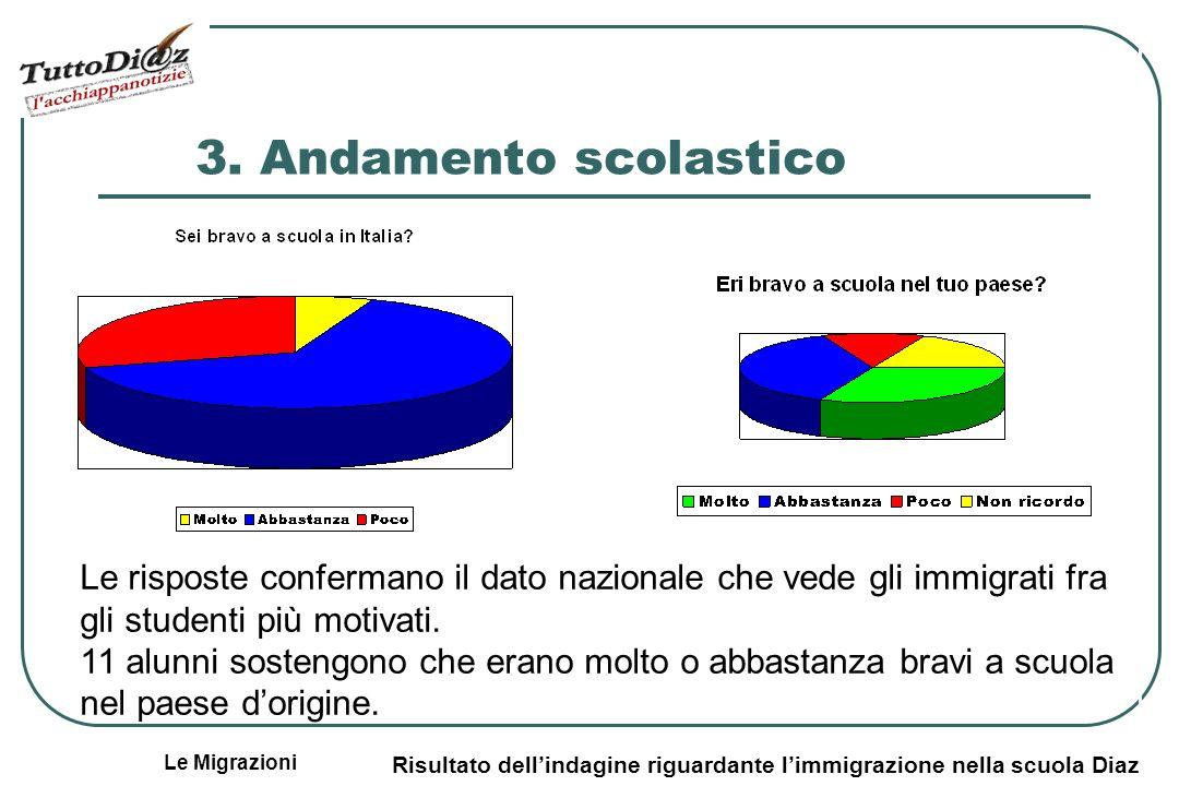 Le Migrazioni Risultato dellindagine riguardante limmigrazione nella scuola Diaz 3.