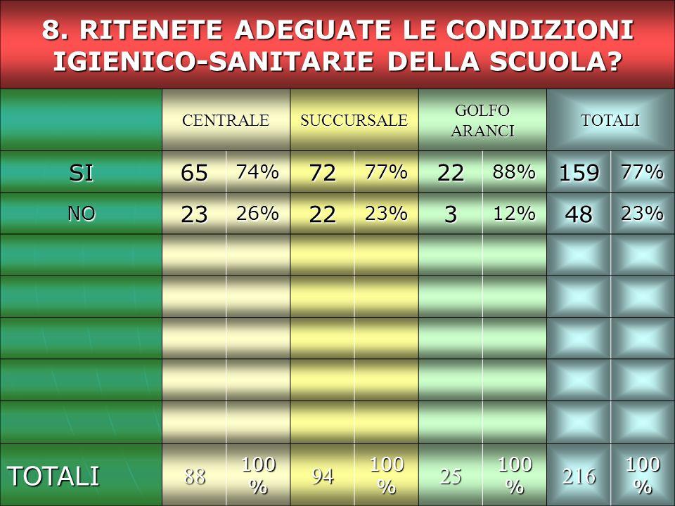 8. RITENETE ADEGUATE LE CONDIZIONI IGIENICO-SANITARIE DELLA SCUOLA.