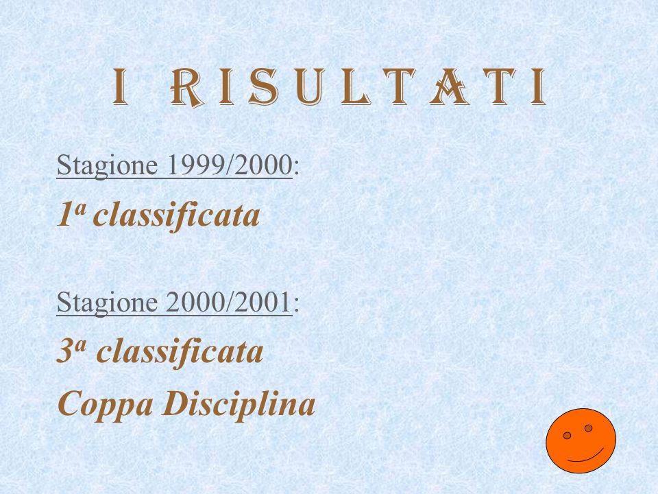I R I S U L T A T I Stagione 1999/2000: 1 a classificata Stagione 2000/2001: 3 a classificata Coppa Disciplina