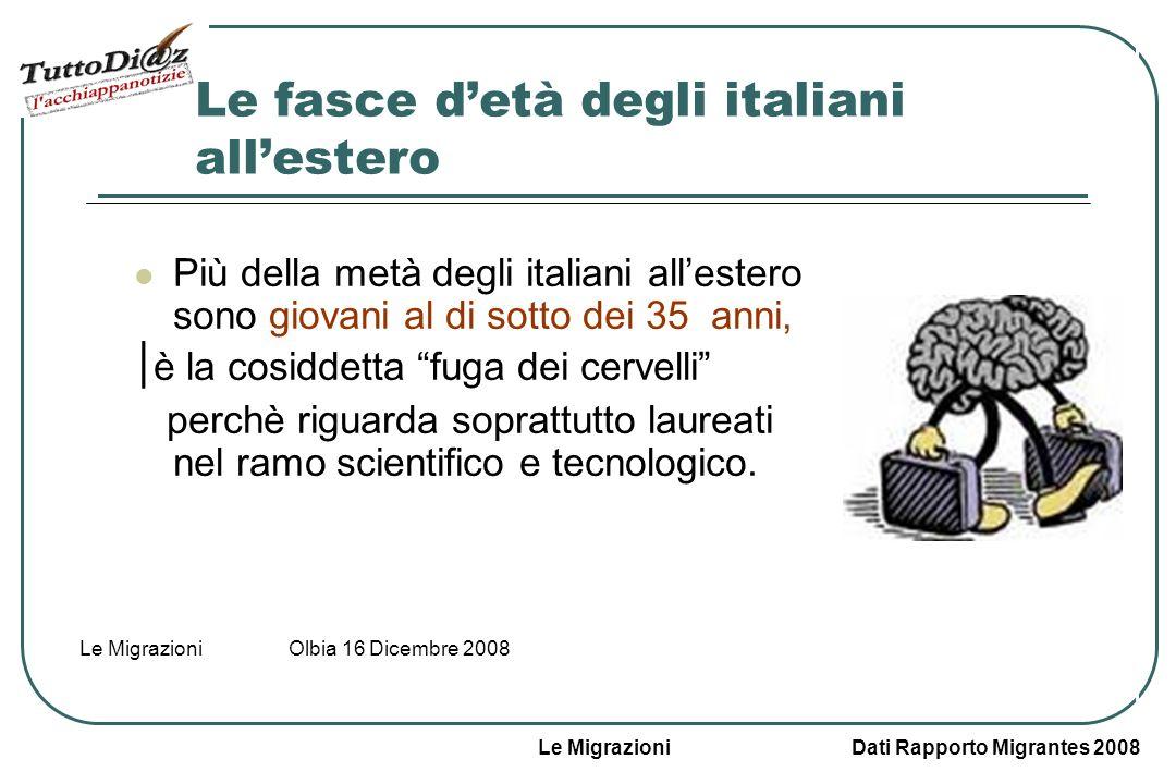 Le Migrazioni Dati Rapporto Migrantes 2008 Le Migrazioni Olbia 16 Dicembre 2008 Italiani allestero Di tutti gli italiani residenti allestero solo il 5