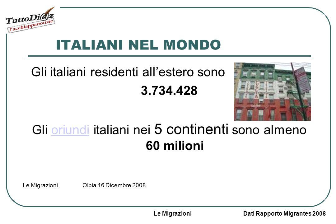 Le Migrazioni Dati Rapporto Migrantes 2008 Le Migrazioni Olbia 16 Dicembre 2008 Aree di ricerca del Rapporto Migrantes 2008 Quanti sono gli italiani n