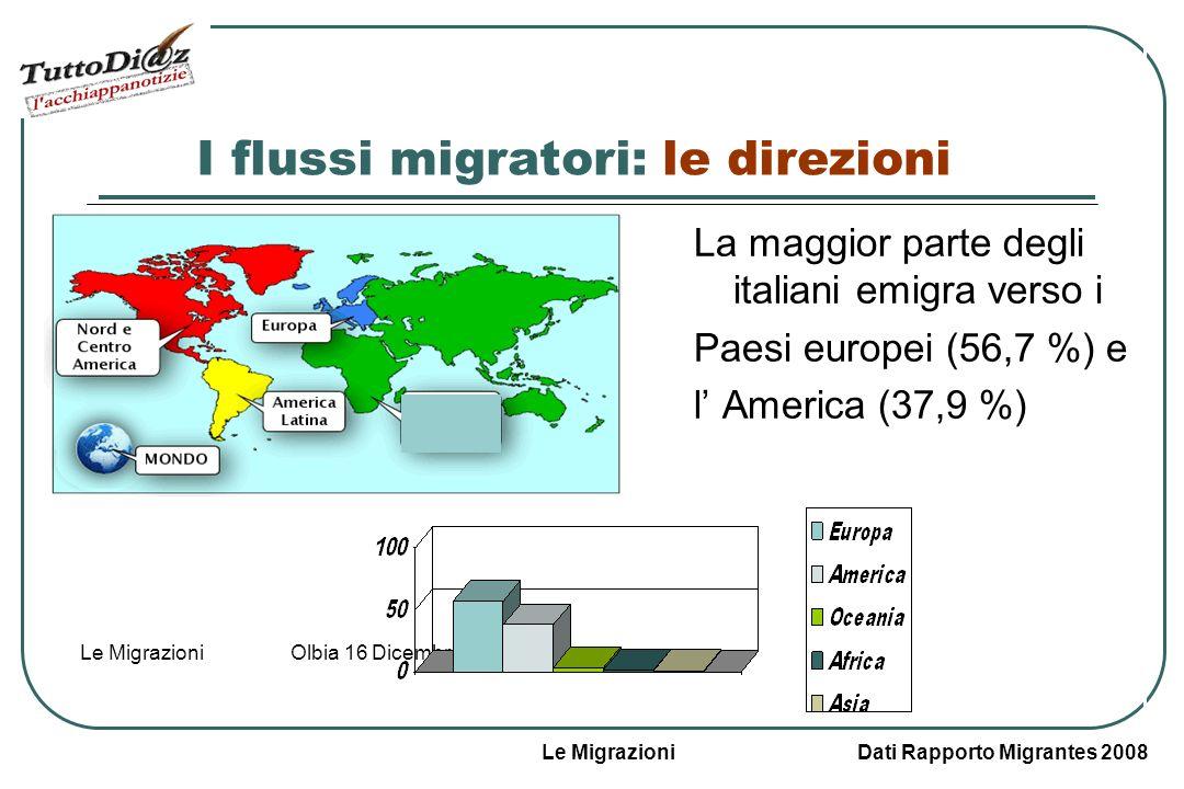 Le Migrazioni Dati Rapporto Migrantes 2008 Le Migrazioni Olbia 16 Dicembre 2008 La risposta corretta è… Il numero degli italiani nel mondo è aumentato
