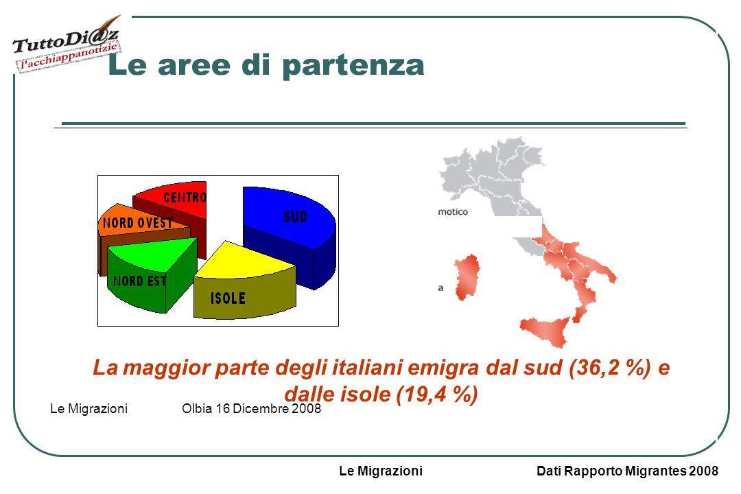 Le Migrazioni Dati Rapporto Migrantes 2008 Le Migrazioni Olbia 16 Dicembre 2008 Le aree di partenza La maggior parte degli italiani emigra dal sud (36,2 %) e dalle isole (19,4 %)