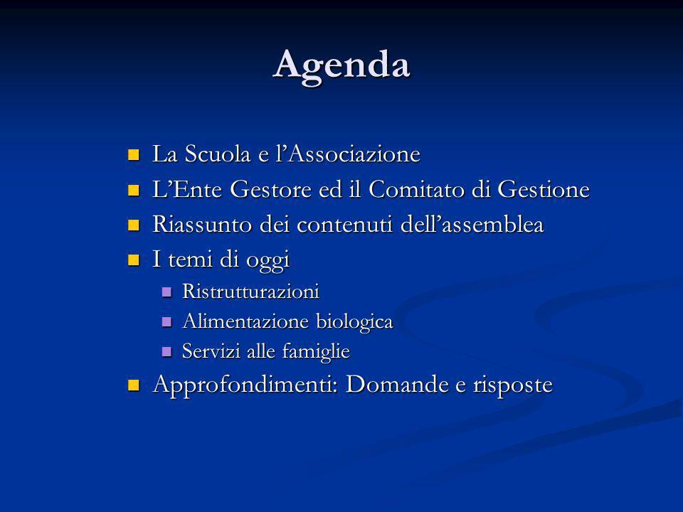 Agenda La Scuola e lAssociazione La Scuola e lAssociazione LEnte Gestore ed il Comitato di Gestione LEnte Gestore ed il Comitato di Gestione Riassunto