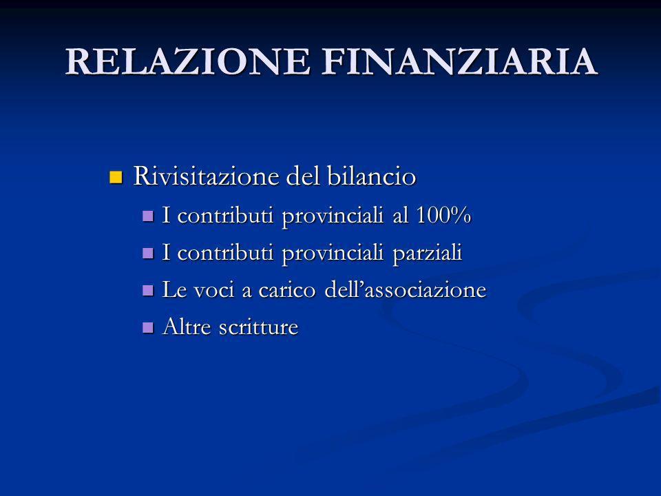RELAZIONE FINANZIARIA Rivisitazione del bilancio Rivisitazione del bilancio I contributi provinciali al 100% I contributi provinciali al 100% I contri