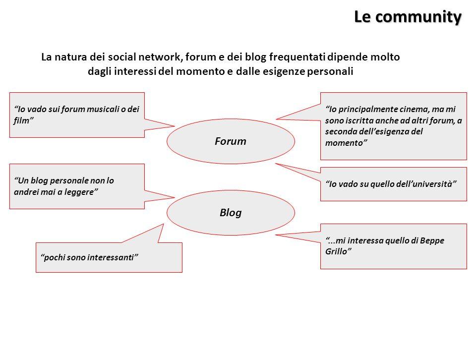 Forum La natura dei social network, forum e dei blog frequentati dipende molto dagli interessi del momento e dalle esigenze personali Io vado sui foru