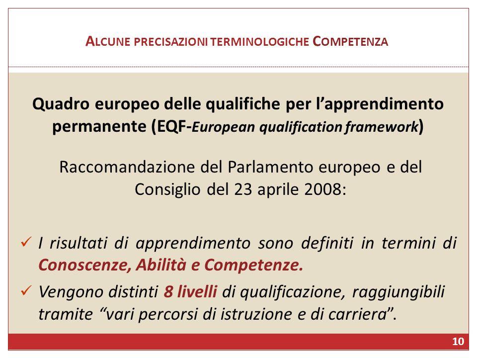 A LCUNE PRECISAZIONI TERMINOLOGICHE C OMPETENZA Quadro europeo delle qualifiche per lapprendimento permanente (EQF- European qualification framework )