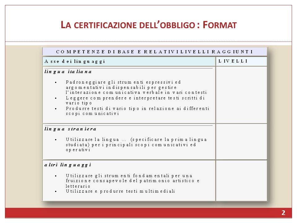 L A CERTIFICAZIONE DELL OBBLIGO : F ORMAT 2