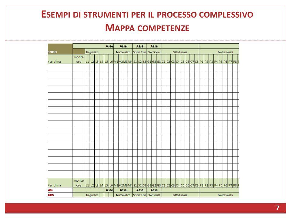 E SEMPI DI STRUMENTI PER IL PROCESSO COMPLESSIVO M APPA COMPETENZE 7