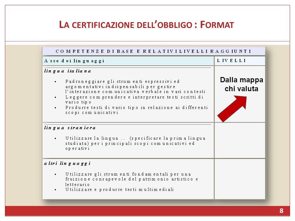 L A CERTIFICAZIONE DELL OBBLIGO : F ORMAT 8 Dalla mappa chi valuta