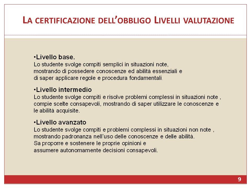 L A CERTIFICAZIONE DELL OBBLIGO L IVELLI VALUTAZIONE 9
