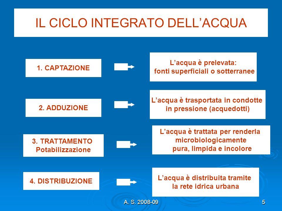 A.S. 2008-096 IL CICLO INTEGRATO DELLACQUA 6. DEPURAZIONE DELLE ACQUE REFLUE 5.