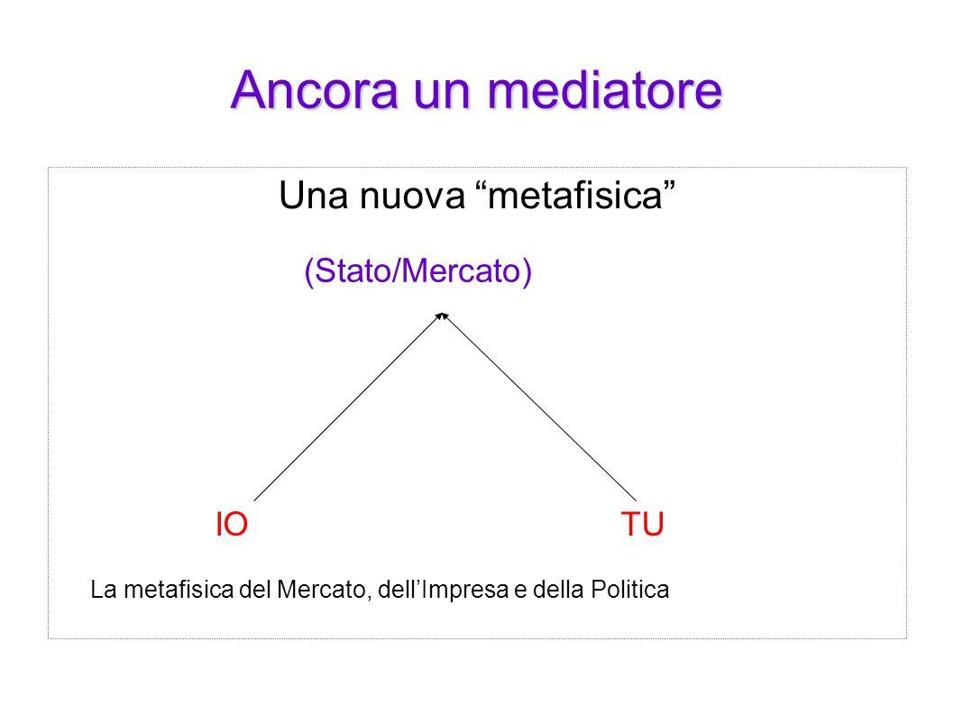 Ancora un mediatore Una nuova metafisica (Stato/Mercato) IOTU La metafisica del Mercato, dellImpresa e della Politica