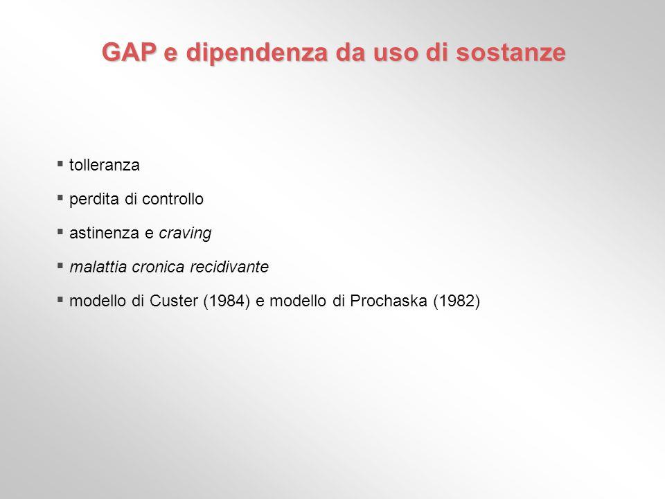 Il modello motivazionale del cambiamento (Prochaska e DiClemente, 1982) 1) pre-contemplazione 2) contemplazione 4) azione 5) mantenimento 6) ricaduta 3) determinazione