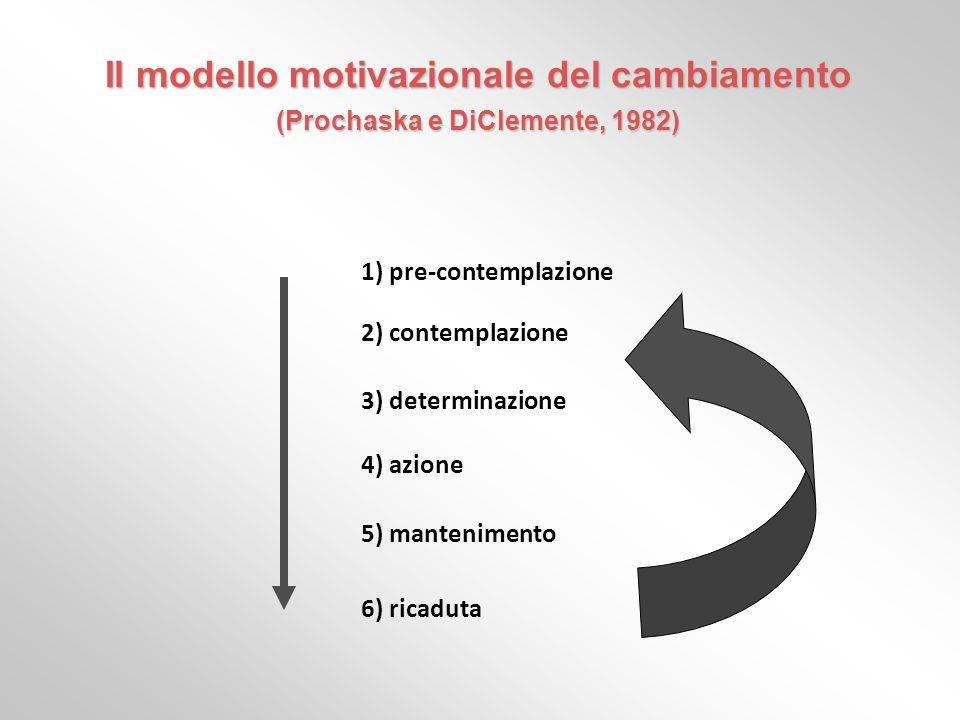 Il modello per fasi del giocatore patologico (Custer, 1984) 1) vincita 2) perdita 4) resa 5) ricostruzione 6) crescita 3) disperazione 7) ricaduta