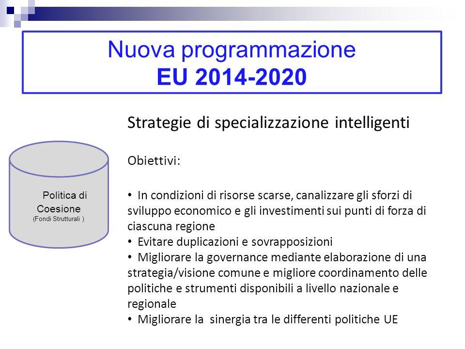 Nuova programmazione EU 2014-2020 PROGRAMMI a Gestione Diretta Horizon 2020 Politica di Coesione SSS Strategia per la specializzazione intelligente (SSS) Funzione di raccordo tra Politica di coesione e programmi a gestione diretta Esempio: ricerca e innovazione La Politica di Coesione supporterà mediante le SSS i percorsi verso leccellenza a livello regionale che potranno consolidarsi e affermarsi a livello internazionale in Horizon 2020 Le SSS importano nei P.O.