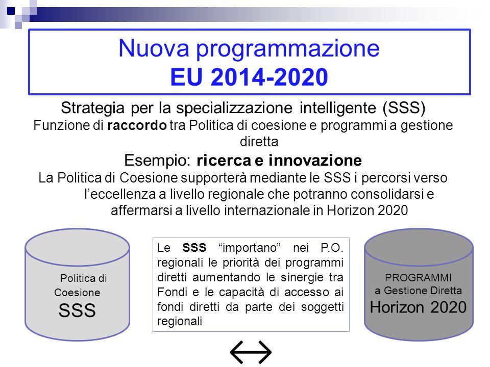 Nuova programmazione EU 2014-2020 STRATEGIE DI SPECIALIZZAZIONE INTELLIGENTE non sono una novità ma piuttosto il perfezionamento di una metodologia esistente per la programmazione dei Fondi Strutturali Novità: la Commissione intende rendere lesistenza di tali strategie come condizione preliminare per laccesso ai Fondi Strutturali