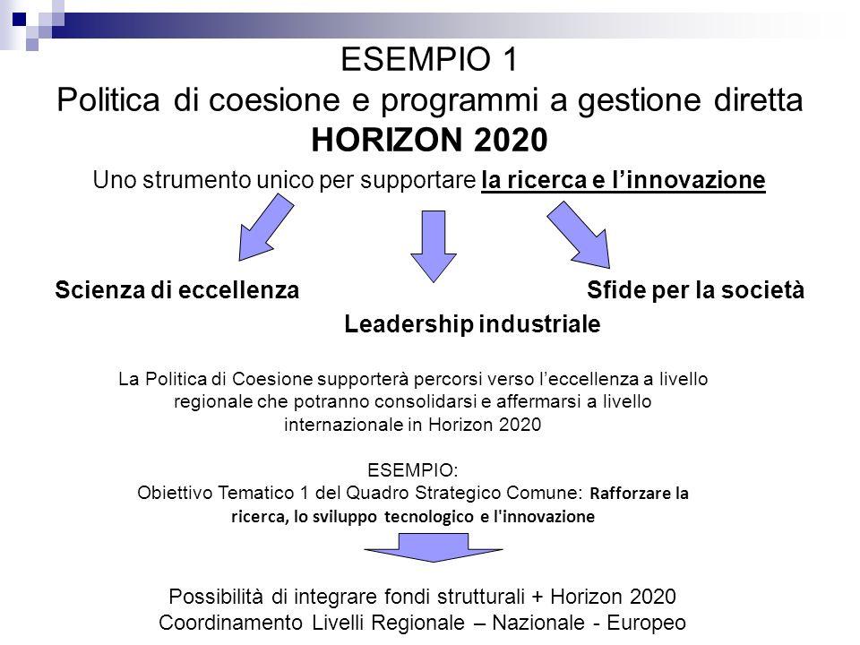 ESEMPIO 1 Politica di coesione e programmi a gestione diretta HORIZON 2020 Uno strumento unico per supportare la ricerca e linnovazione Scienza di ecc