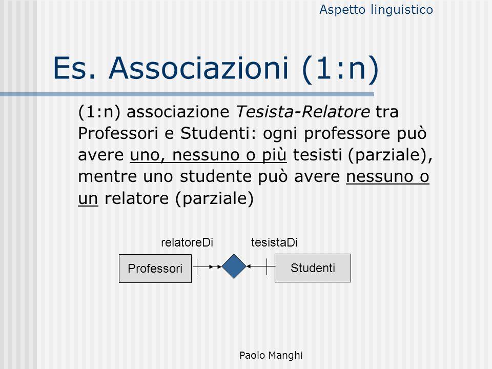 Paolo Manghi Es. Associazioni (1:n) (1:n) associazione Tesista-Relatore tra Professori e Studenti: ogni professore può avere uno, nessuno o più tesist