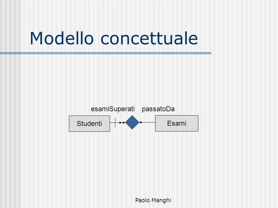 Paolo Manghi Modello concettuale Esami esamiSuperatipassatoDa Studenti