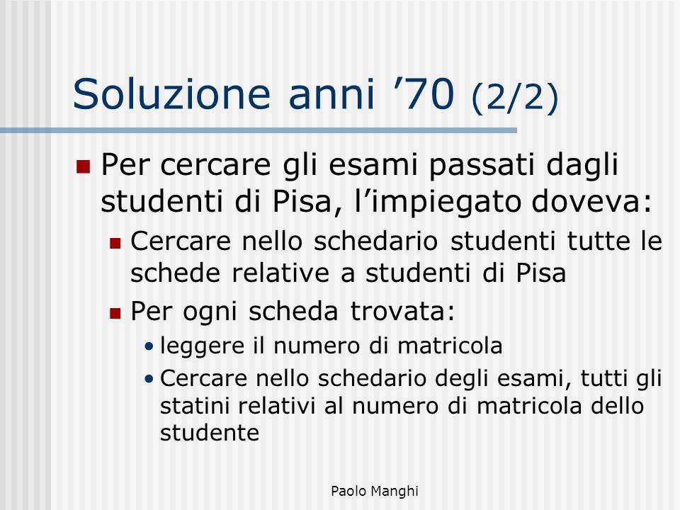 Paolo Manghi Soluzione anni 70 (2/2) Per cercare gli esami passati dagli studenti di Pisa, limpiegato doveva: Cercare nello schedario studenti tutte l