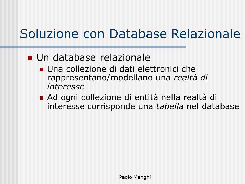 Paolo Manghi Soluzione con Database Relazionale Un database relazionale Una collezione di dati elettronici che rappresentano/modellano una realtà di i