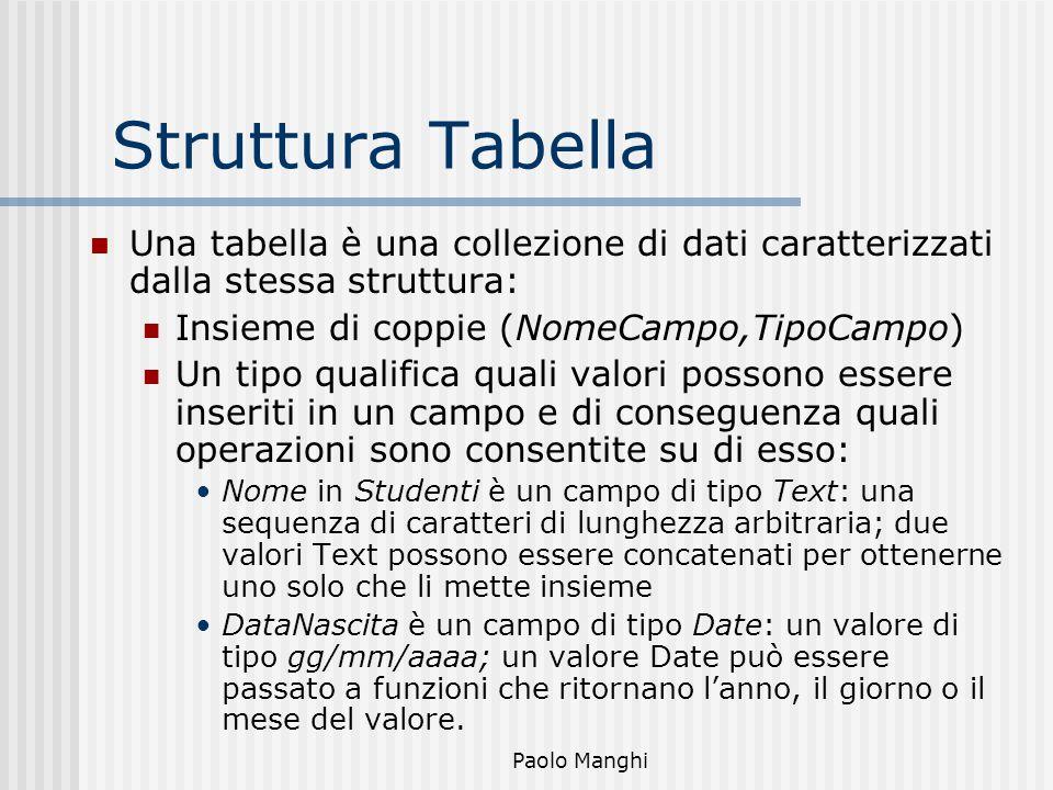 Paolo Manghi Struttura Tabella Una tabella è una collezione di dati caratterizzati dalla stessa struttura: Insieme di coppie (NomeCampo,TipoCampo) Un